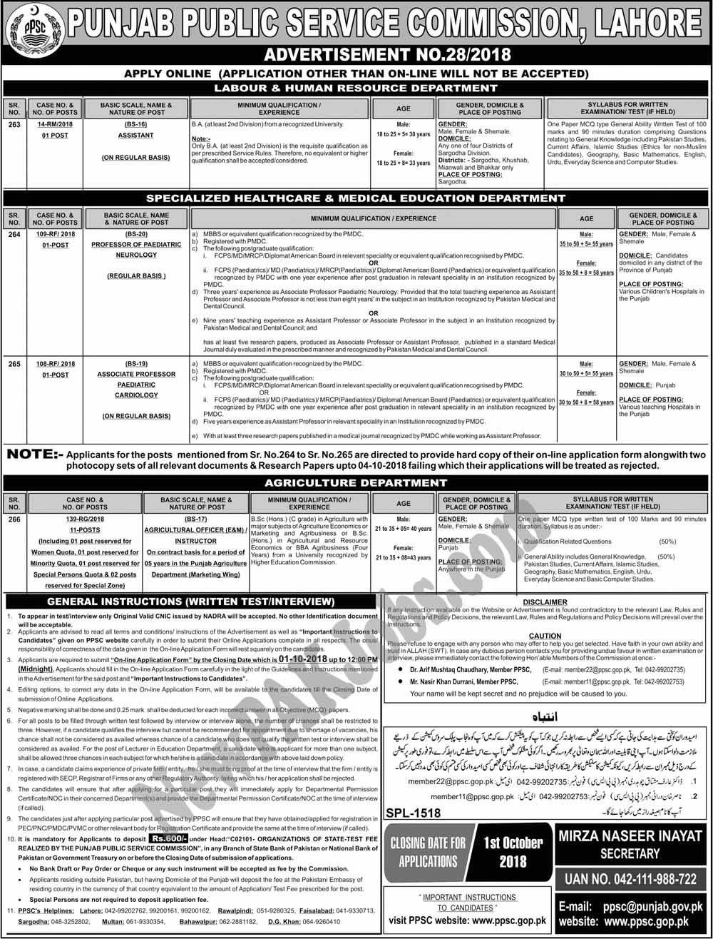 Fresh PPSC Jobs Advertisement No 28/2018