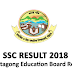 SSC Result 2018 Chittagong Board