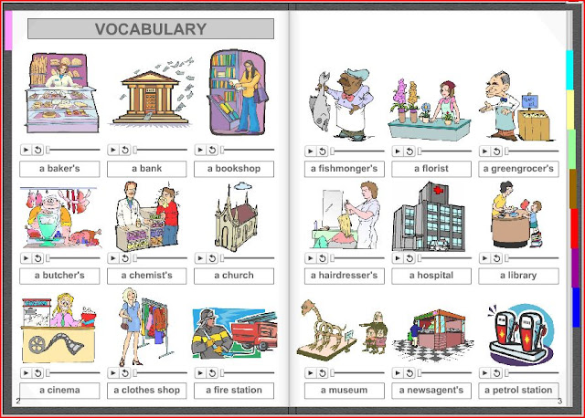 Vocabulary Shops And Places In Town on 6 Simple Present Exercises