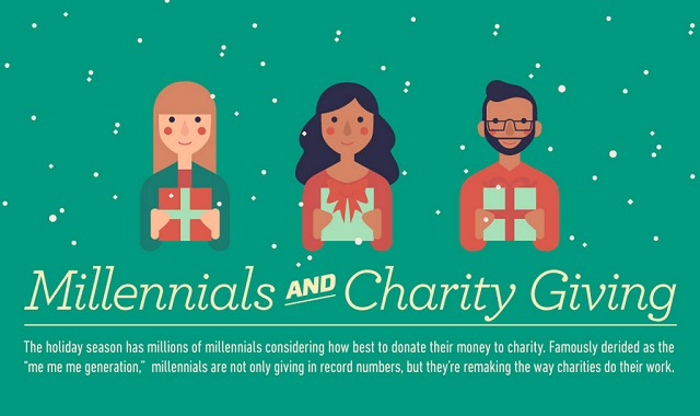 Image: Millennials and Charity Giving