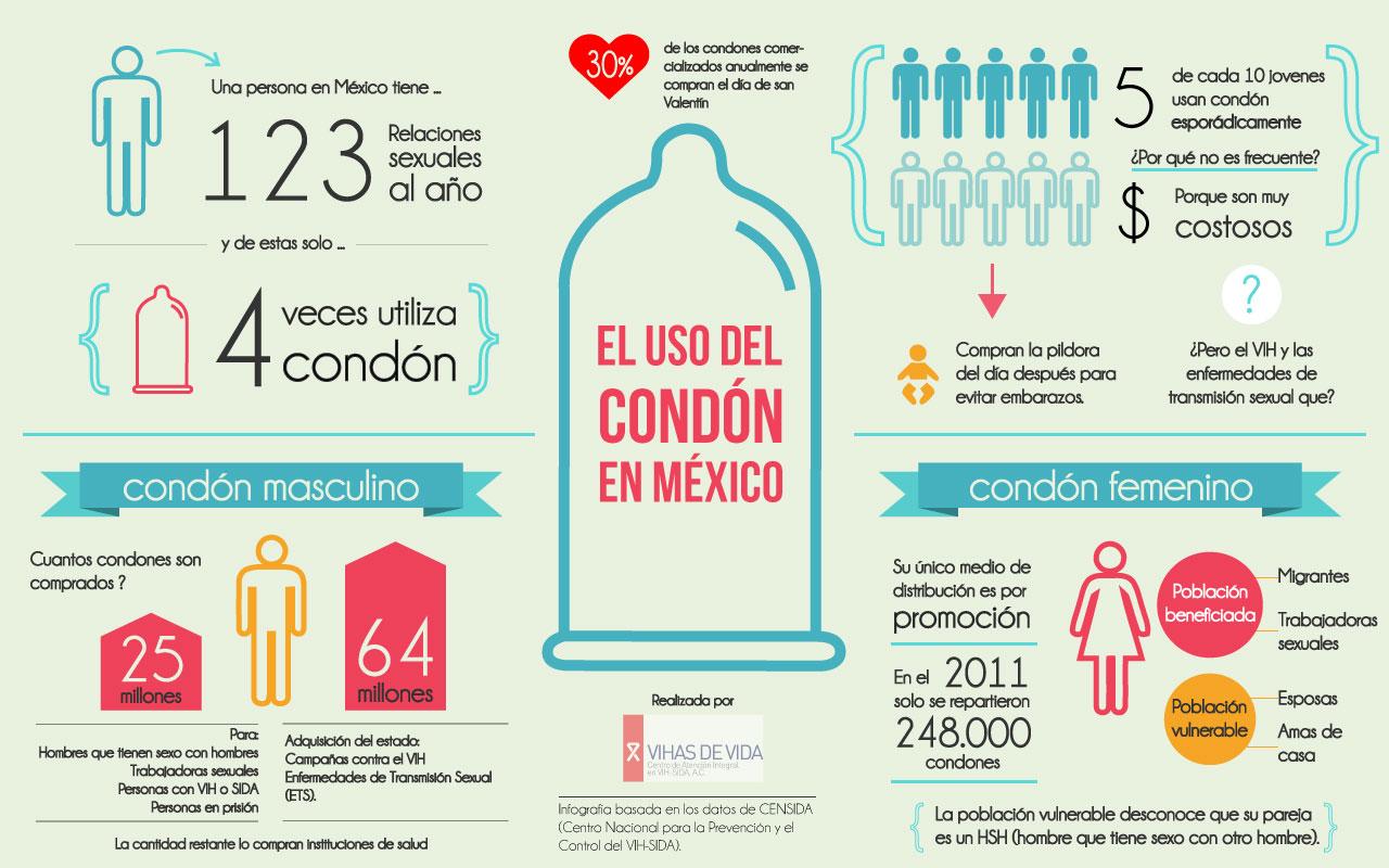 14 consejos para elegir y usar condones - vidaysaludcom