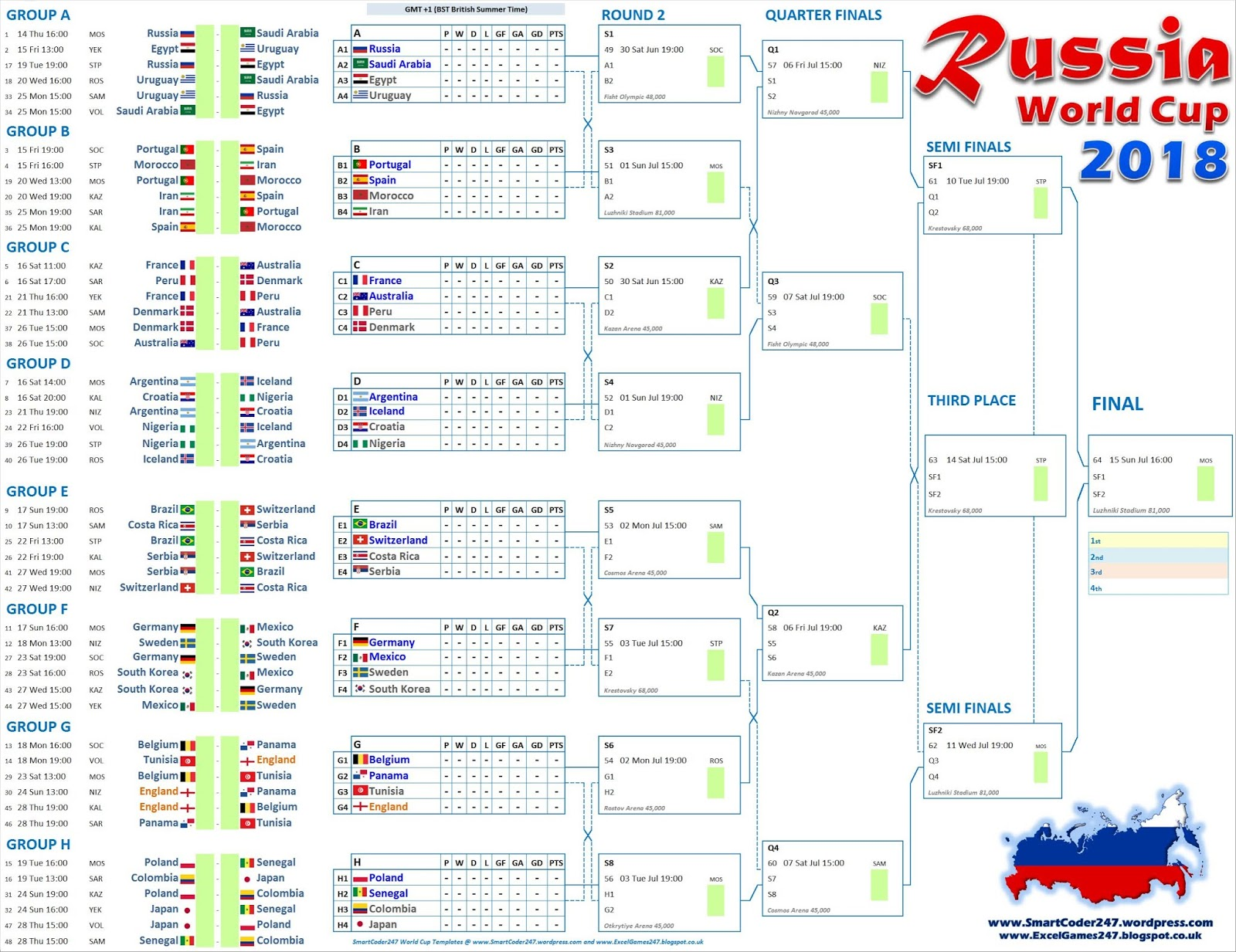 Predictions for 2018 for Russia 63