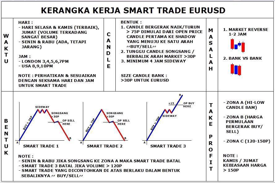 Cup pattern forex