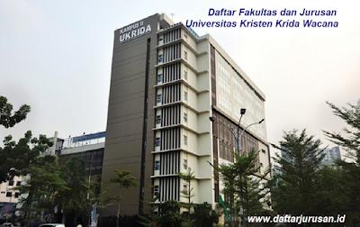 Daftar Fakultas dan Jurusan Universitas Kristen Krida Wacana Jakarta
