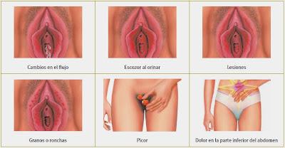 Resultado de imagen para aspectos psicologicos de las enfermedades venereas