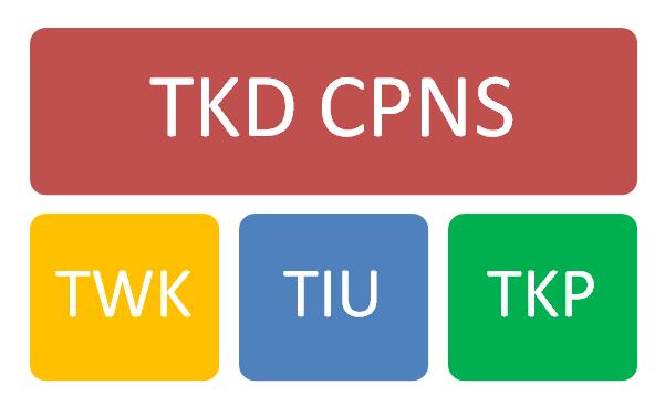 Download Contoh Soal TKD / SKD, TKW, TIU, TPK Untuk Tes CPNS Terbaru