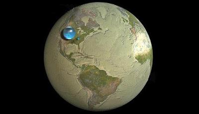imagen ilustrativa del porcentaje de agua en la tierra