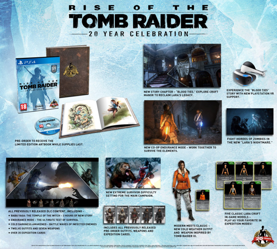 Tomb Raider 20th Anniversary 2016