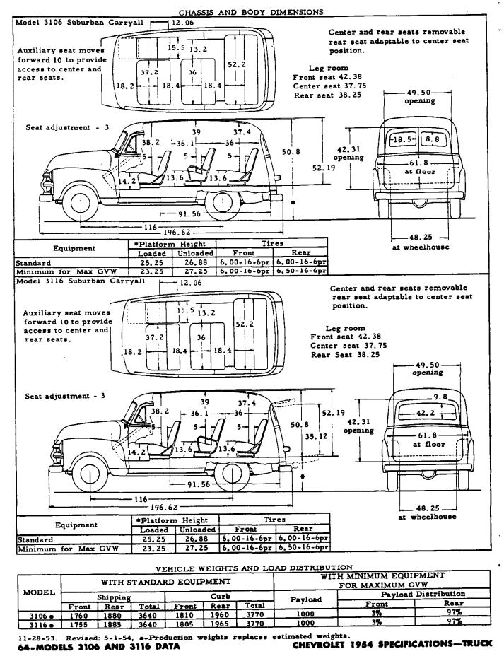 nostalgia on wheels  1947-1955 first series