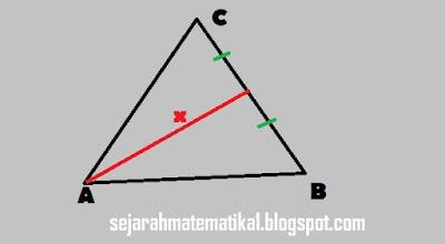 gambar garis berat pada segitiga