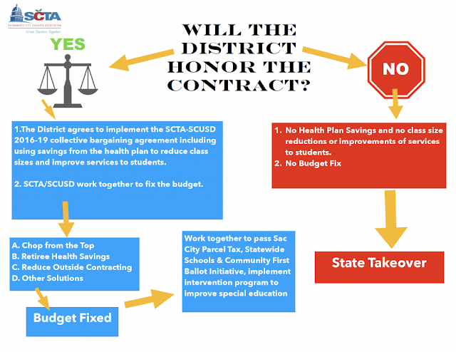 In Plan To Fix Special Education State >> Big Education Ape Diary Of A Public School Teacher Making Tenure
