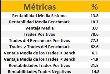 metricas%2BRolling.png