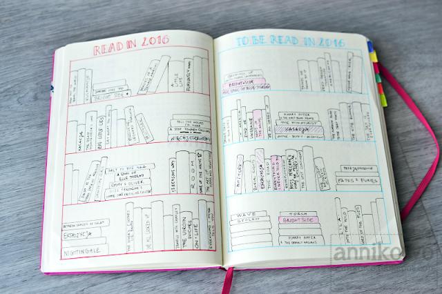 bullet journal półki książki lista Annikowo