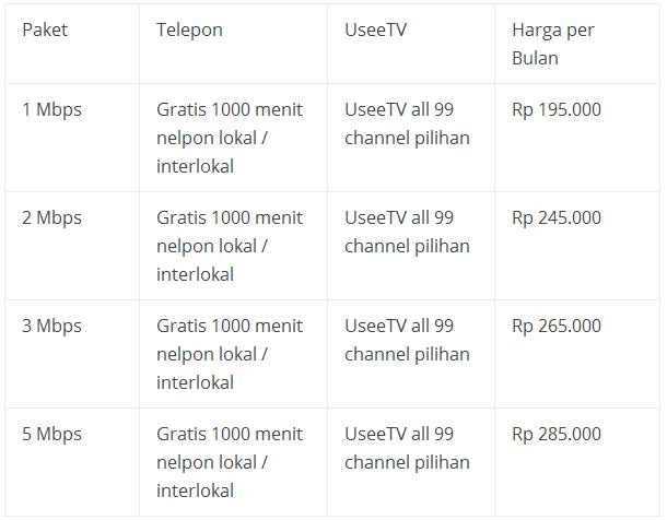 Daftar Harga Paket Telkom Speedy IndiHome Terbaru 2017 (Non Fiber)