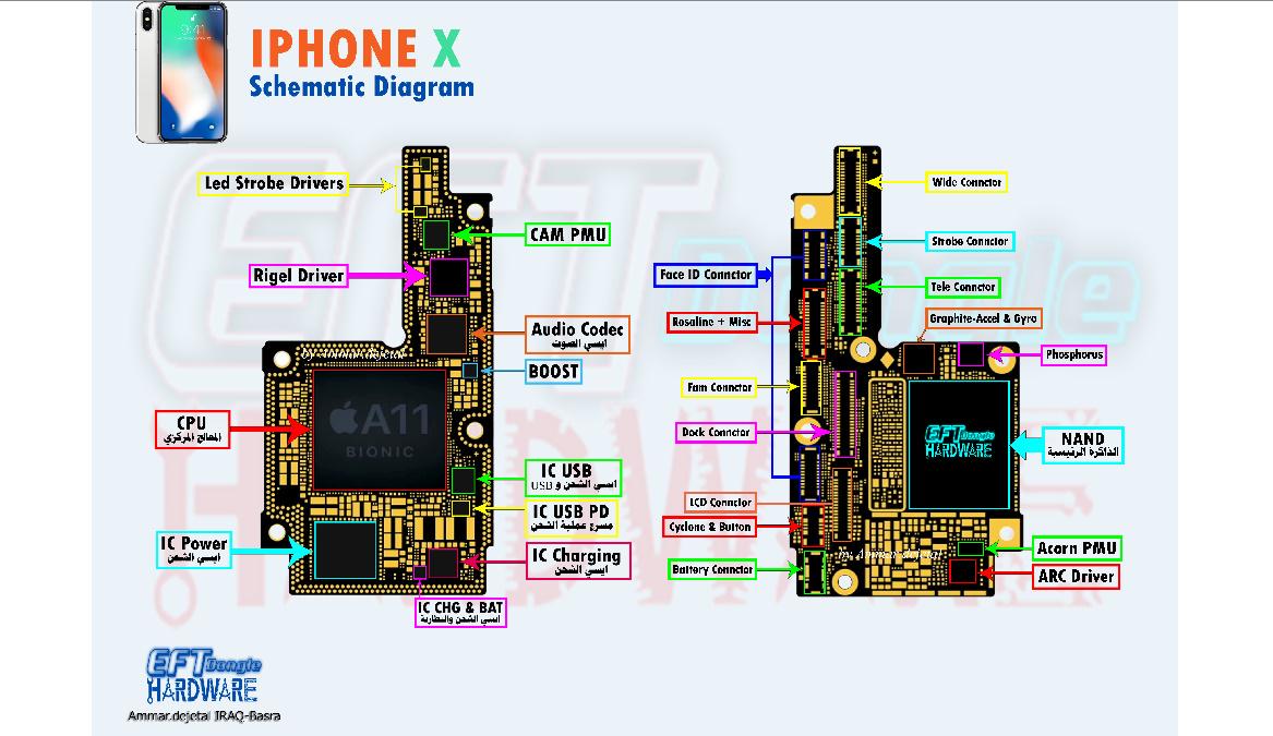 Iphone X Full Hardware Solution