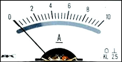 Use of ampere meter or ameter in hindi