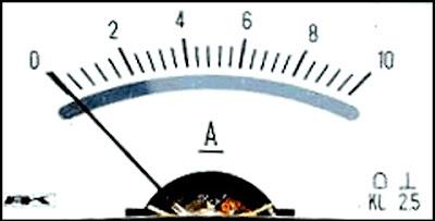 Use of ampere meter or ameter in hindi