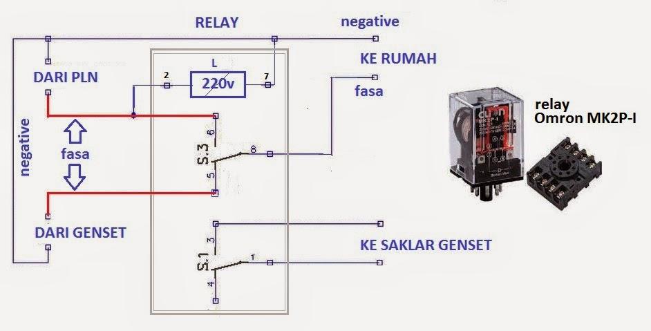 rangkaian switch otomatis genset rumah