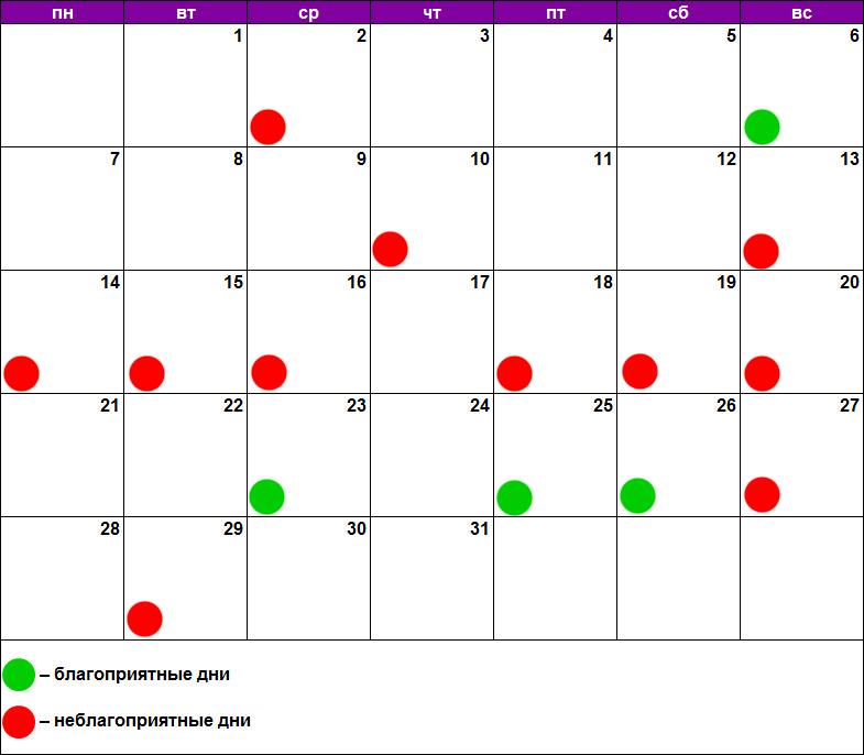 Лунный календарь похудения и диет январь 2019
