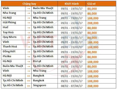 Giá vé máy bay Jetstar ngày 25-11-2016