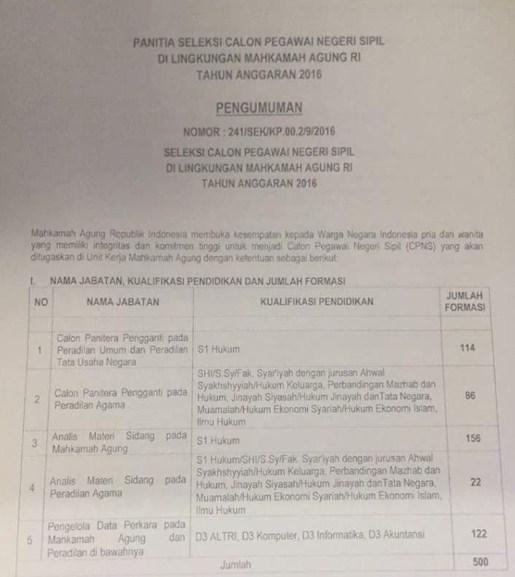 Info Tentang Lowongan Kerja CPNS Mahkamah Agung (500 Formasi)