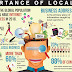 The importance of local Search Engine Optimization in 2016