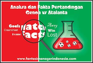 Analisa dan Fakta Menjelang Petandingan Genoa vs Atalanta