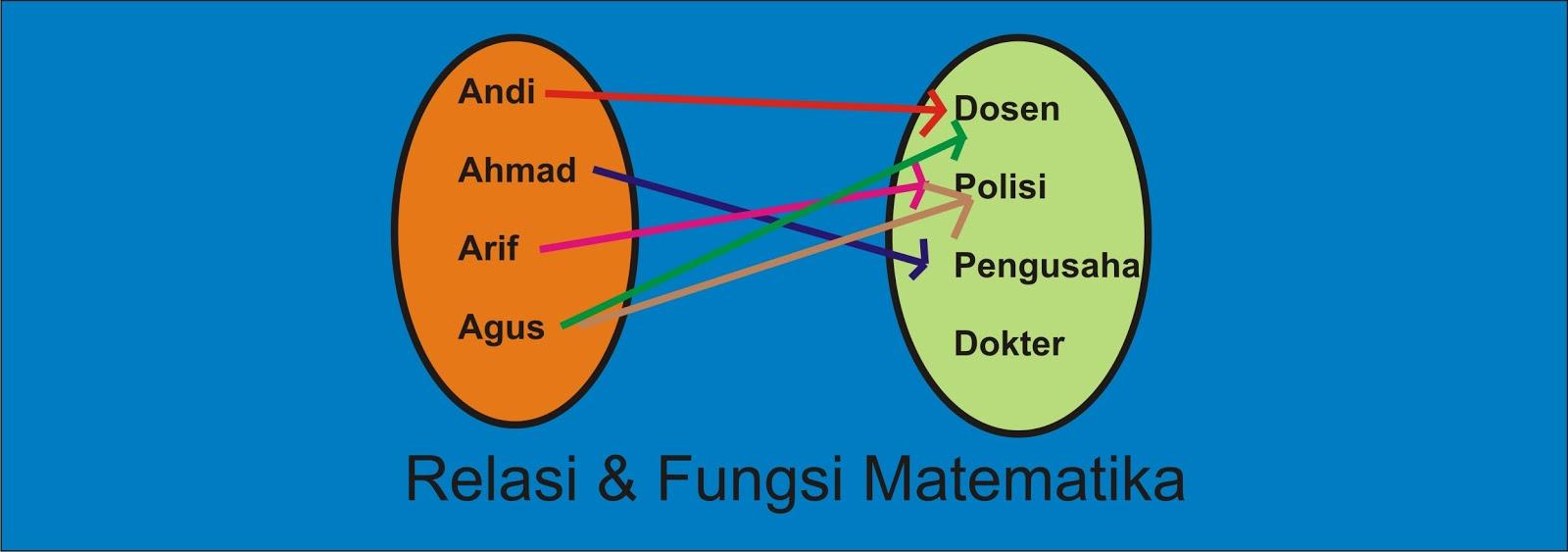 Fungsi matematika dan relasi magister matematika fungsi dan relasi matematika ccuart Choice Image