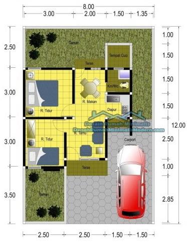 denah rumah modern minimalis tipe 36
