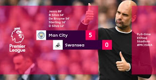 Manchester City vs Swansea City 5-0 Video Gol Highlights