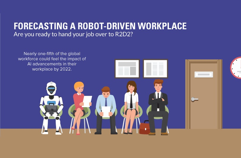 The Chances of Automation Taking Away Your Livelihood (infographic)