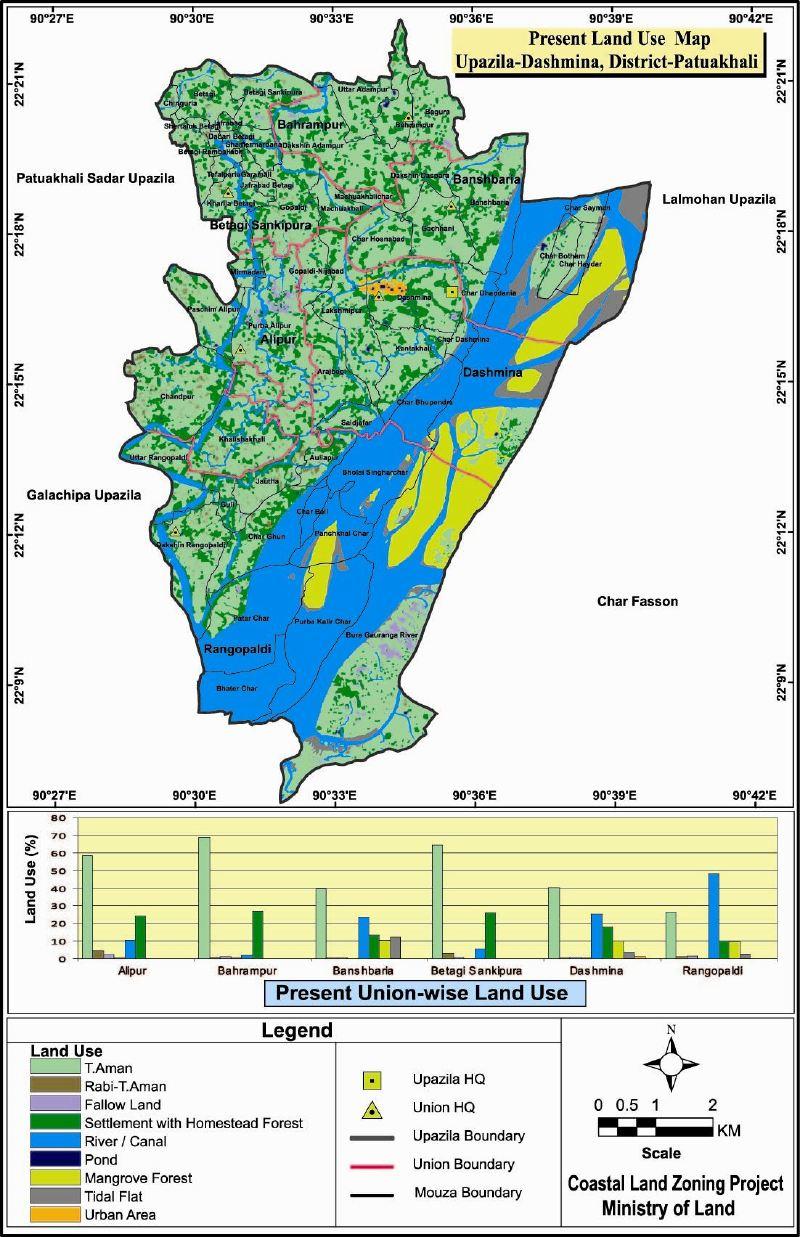 Dashmina Upazila Mouza Map Patuakhali District Bangladesh