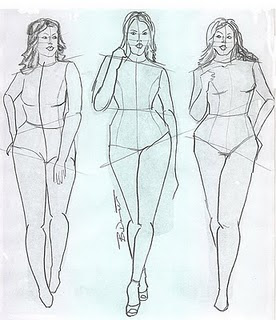Plus Size Fashion Sketch Body