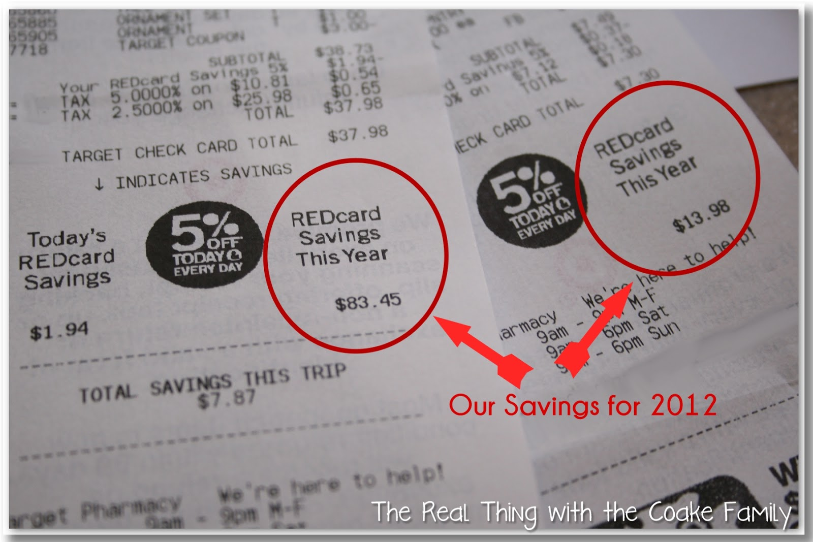 How to Save on Groceries {without coupons} - The Real Thing with the
