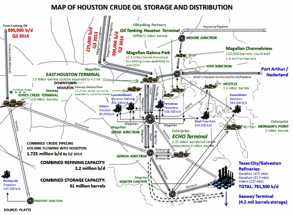 Oilholics Synonymous Report November 2013