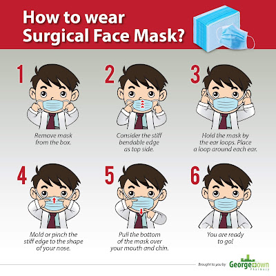 Instructions for how to wear a surgical mask