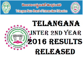 Telangana Inter 2nd year Results 2016