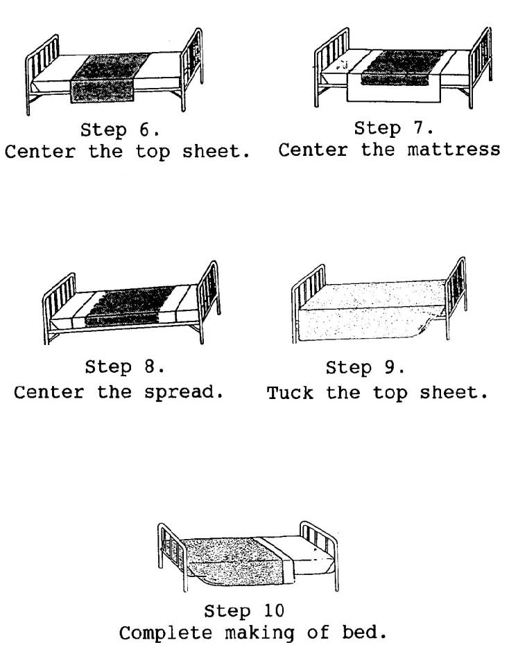 Task Analysis How To Make A Bed Simple Steps