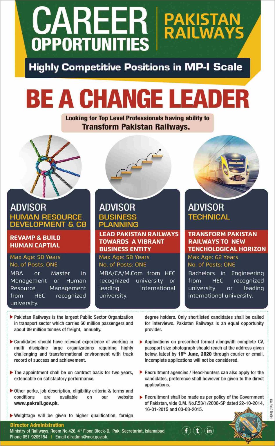 Latest Posts/Vacancies in Railways Jobs May 2020