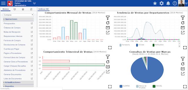 Software Sistema para Mantenimiento Preventivo y Correctivo en la nube o cloud para Latinoamerica eFactory