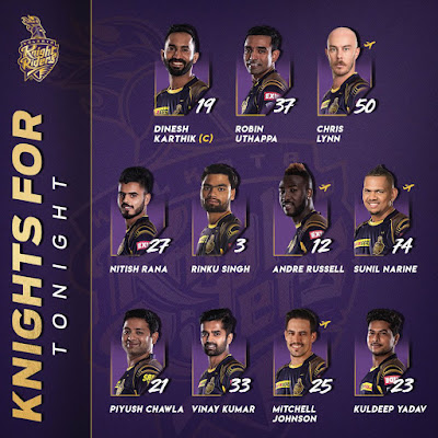 KKR Team 2018 Players HD Wallpaper