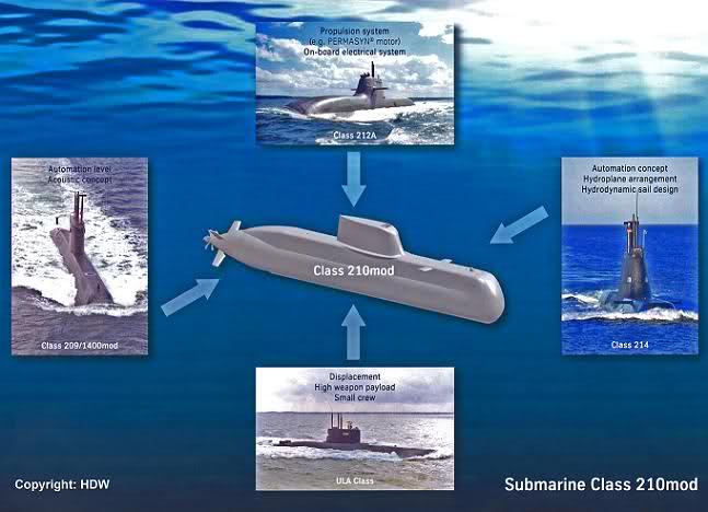Di Balik Penawaran Kapal Selam Scorpene-1000 Indonesia