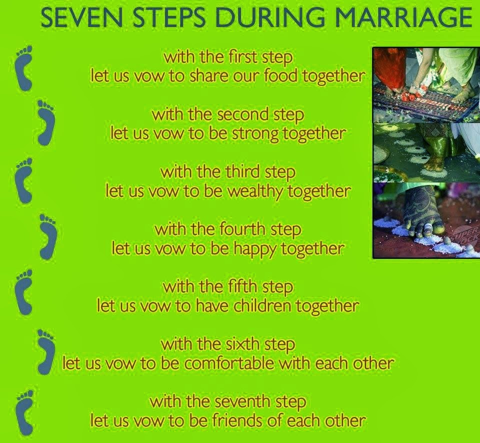 Traditional Indian Wedding Vows