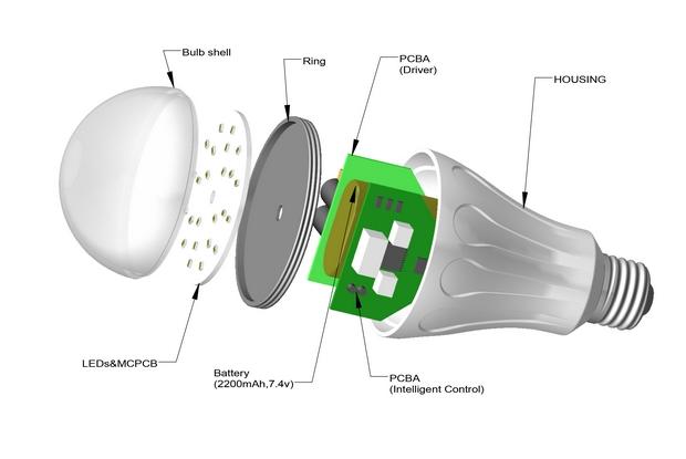 que es una pequea fuente de alimentacin que suministra la tensin adecuada las bombillas lo tienen en su interior peor los tubos leds y otras