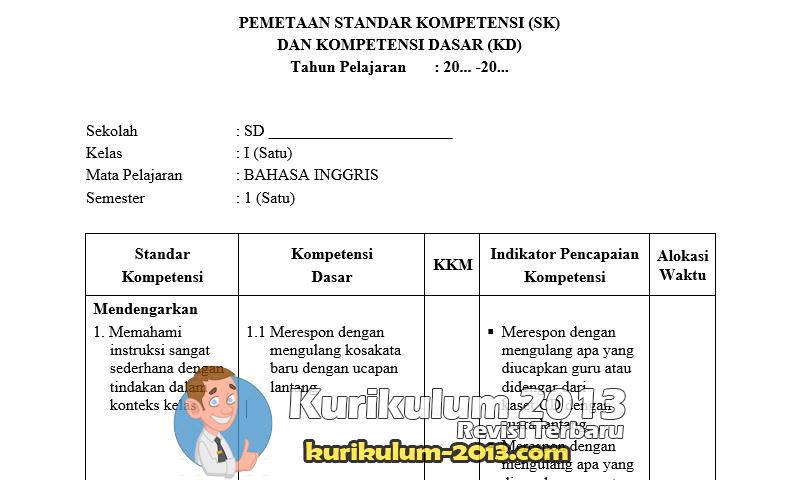 PEMETAAN STANDAR KOMPETENSI (SK) DAN KOMPETENSI DASAR (KD)