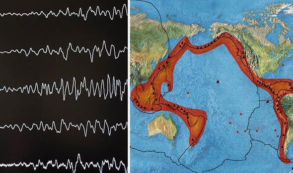 Surgen Grandes Temores Que Ocurra Un Gran Terremoto En Las Costas De California.