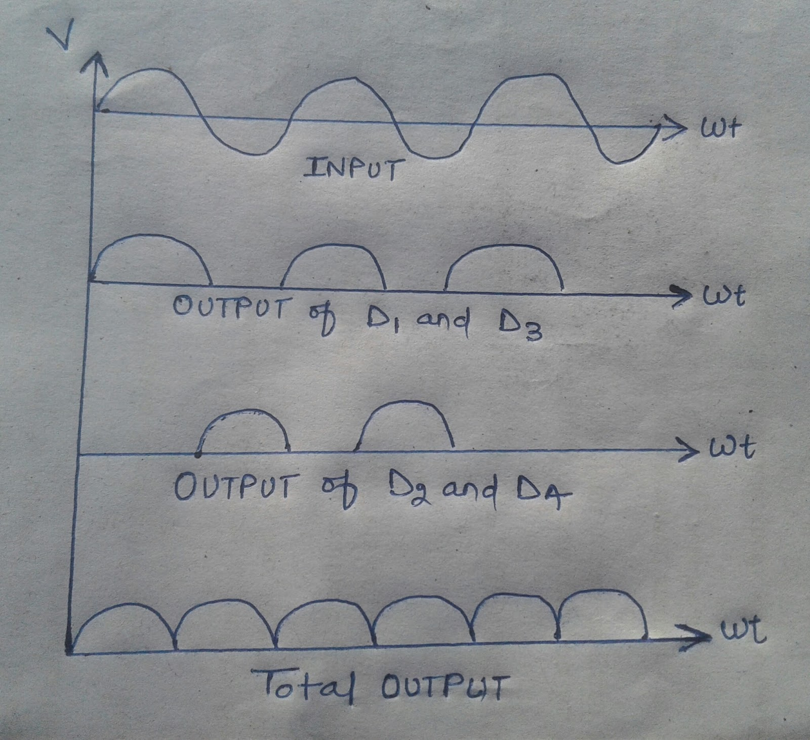 Physics Maths Lover Sawtooth Wave Generator Circuit Using Ujt 1the Transformer With Centre Tapping Is Not Needed 2the Output Twice That Of The Tap For Same Secondary Voltage