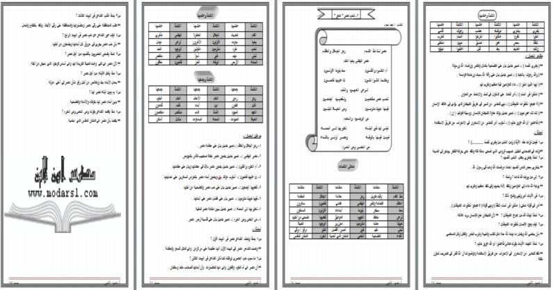 """اخطر مذكرة في اللغة العربية للصف الخامس الابتدائي الترم الثاني كاملة """"شرح - مراجعة - تدريبات"""" 588"""