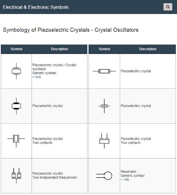 Piezoelectric Crystals Symbols - Crystal Oscillators