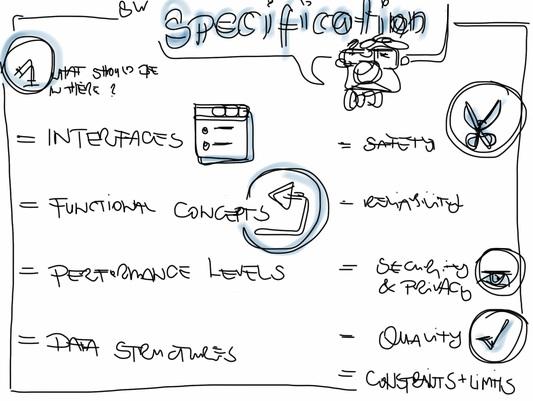 Curso Online intensivo de pruebas de software